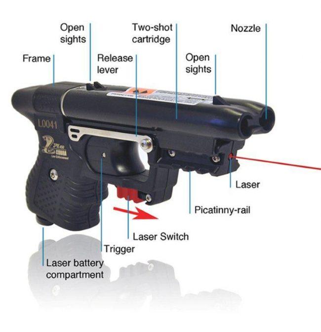 JPX Pepper Gun With Laser